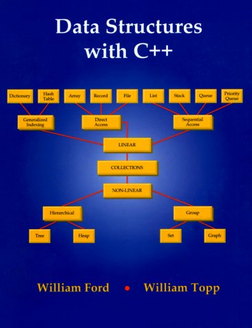 Data Structures with C++