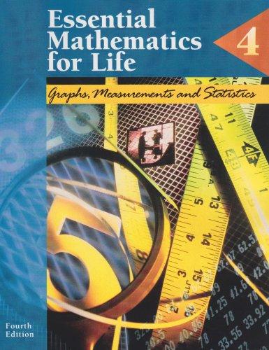 Graphs, Measurements and Statistics
