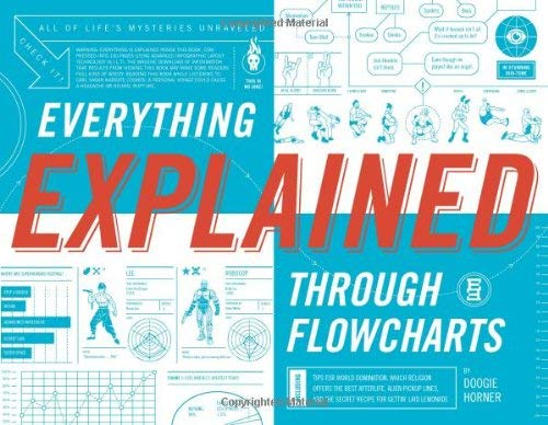 Everything Explained Through Flowcharts: All of Life's Mysteries Unraveled, Including Tips for World Domination, Which Religion Offers the Best Afterl