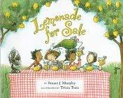 Lemonade for Sale: Bar Graphs