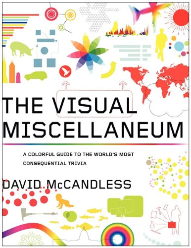 The Visual Miscellaneum: A Colorful Guide to the World's Most Consequential Trivia 9780061748363