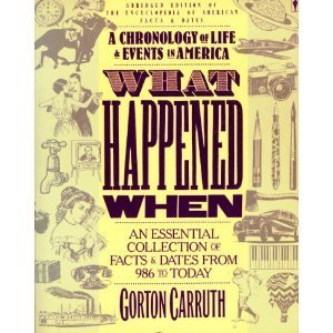 What Happened When: A Chronology of Life and Events in America