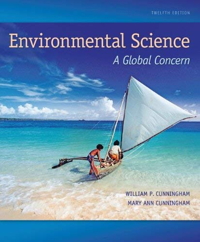 Environmental Science: A Global Concern 9780077431204