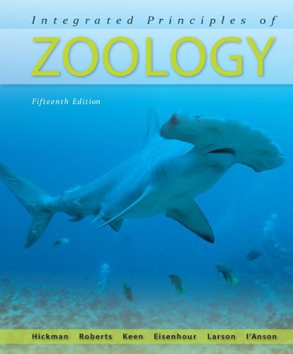 Zoology world help reviews
