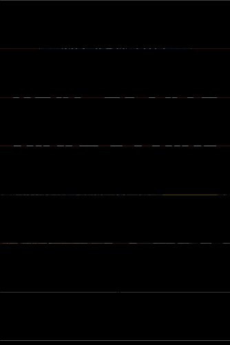 Real Estate Investment 9780071740821