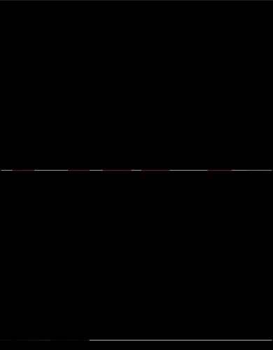 McGraw-Hill's ACT 9780071763585