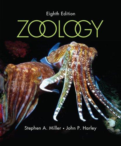 Zoology world majors