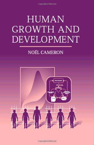 Six Stages of Human Growth and Development