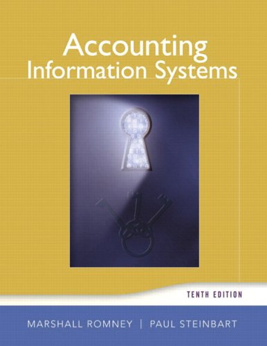 Accounting Information Systems 9780131475915