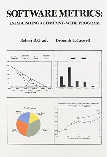 Software Metrics: Establishing a Company-Wide Program 9780138218447