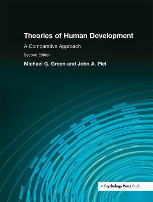 Human development humanity - Wikipedia