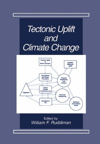 Tectonic Uplift and Climate Change 9780306456428