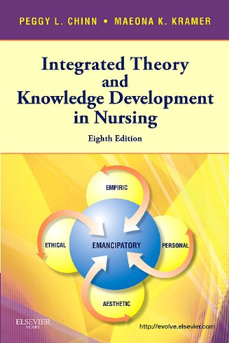 Integrated Theory and Knowledge Development in Nursing 9780323077187