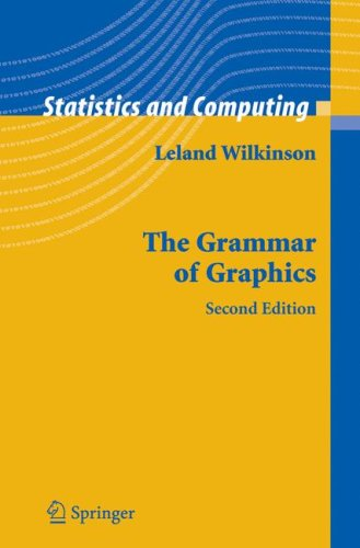 The Grammar of Graphics 9780387245447