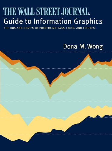The Wall Street Journal Guide to Information Graphics: The Dos and Don'ts of Presenting Data, Facts, and Figures 9780393072952