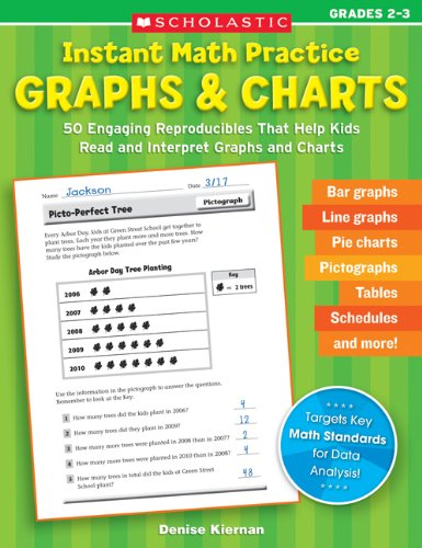 Instant Math Practice: Graphs & Charts (Grades 2-3): 50 Engaging Reproducibles That Help Kids Read and Interpret Graphs and Charts 9780439629232