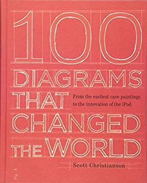 100 Diagrams That Changed the World: From the Earliest Cave Paintings to the Innovation of the iPod 9780452298774