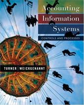Accounting Information Systems: Controls and Processes