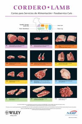 North American Meat Processors Spanish Lamb Foodservice Postnorth American Meat Processors Spanish Lamb Foodservice Postnorth American Meat Processors