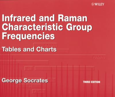 Infrared and Raman Characteristic Group Frequencies: Tables and Charts 9780470093078