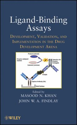 Ligand-Binding Assays: Development, Validation, and Implementation in the Drug Development Arena