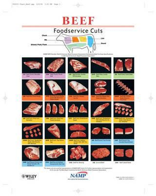 North American Meat Processors Notebook Guides, Revised - Set of 8 (Veal, Beef, Lamb, Pork, Chicken, Turkey, Duck, Game Birds) 9780470038970
