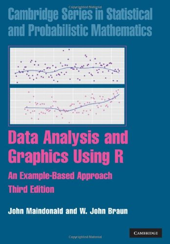 Data Analysis and Graphics Using R: An Example-Based Approach 9780521762939
