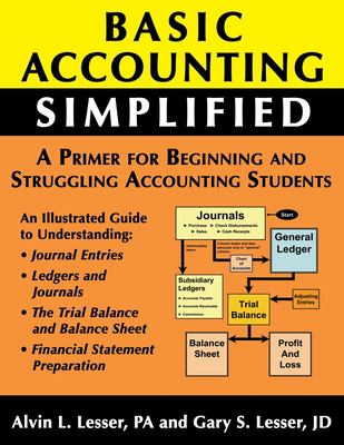 Basic Accounting Simplified 9780578076324
