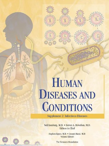 Human Diseases and Conditions Supplement 2 Infect Diseases 9780684312606