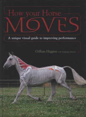 How Your Horse Moves: A Unique Visual Guide to Improving Performance 9780715329924