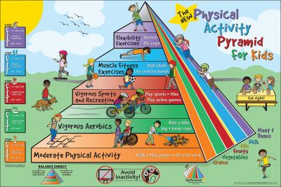 Fitness for Life Physical Activity Pyramid for Kids Poster 9780736091527