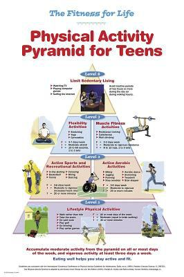 Fitness for Life Physical Activity Pyramid for Teens Poster 9780736050982