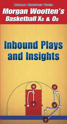 Inbound Plays and Insights Video - Ntsc