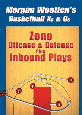 Zone Offense & Defense Plus Inbound Plays DVD 9780736054485