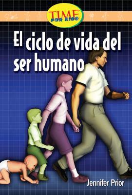 El Ciclo de Vida del Ser Humano