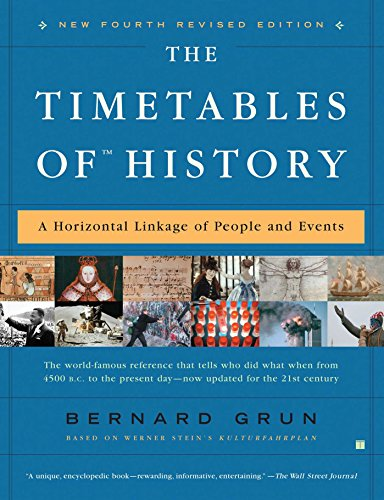 The Timetables of History: A Horizontal Linkage of People and Events 9780743270038
