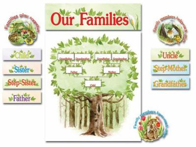 1-2-3 Our Families Bulletin Board Set 9780768226782