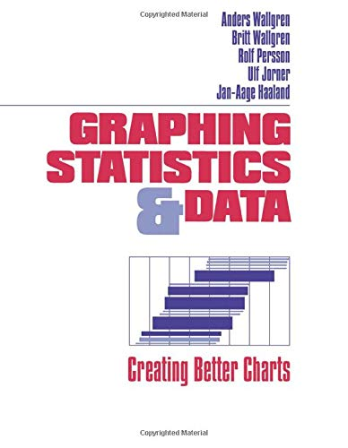 Graphing Statistics & Data: Creating Better Charts 9780761905998