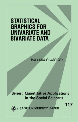 Statistical Graphics for Univariate and Bivariate Data 9780761900832