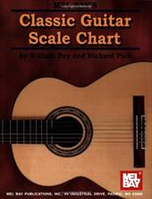 Classic Guitar Scale Chart 3095768