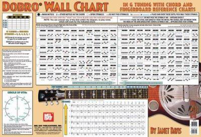 Dobro Wall Chart 9780786675494