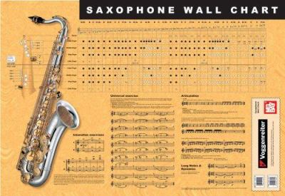 Saxophone Wall Chart 9780786673575