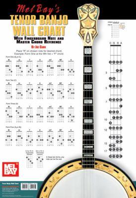 Tenor Banjo Wall Chart 9780786672523