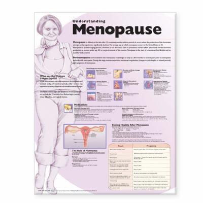 Understanding Menopause Anatomical Chart 9780781773133