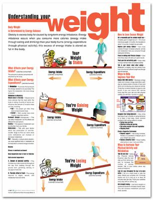 Understanding Your Weight Anatomical Chart 9780781773225