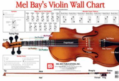 Violin Wall Chart 9780786668007