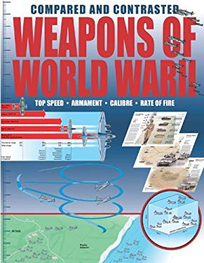 Weapons of World War II Compared and Contrasted 9780785829256