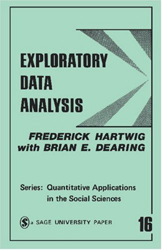 Exploratory Data Analysis