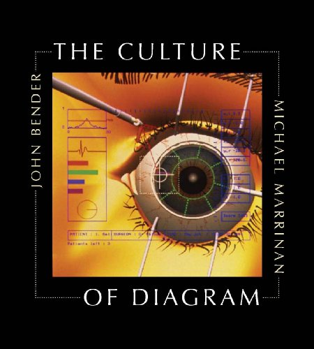 The Culture of Diagram 9780804745055