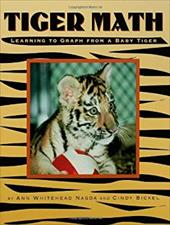 Tiger Math: Learning to Graph from a Baby Tiger 3288399
